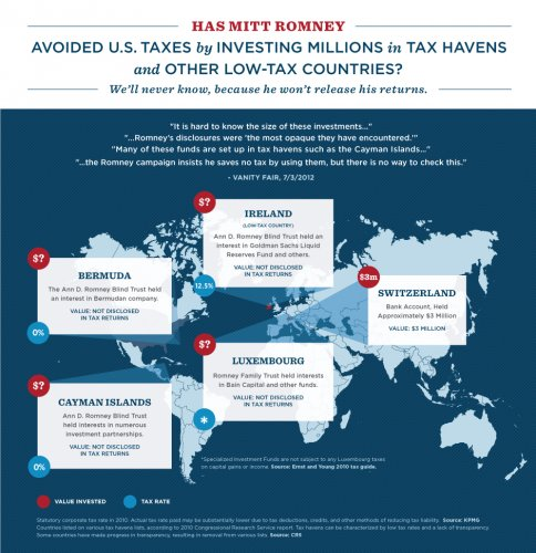 romney_tax_havens-v3