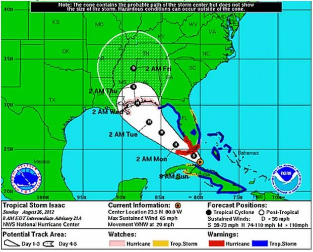Hurricane Issac path